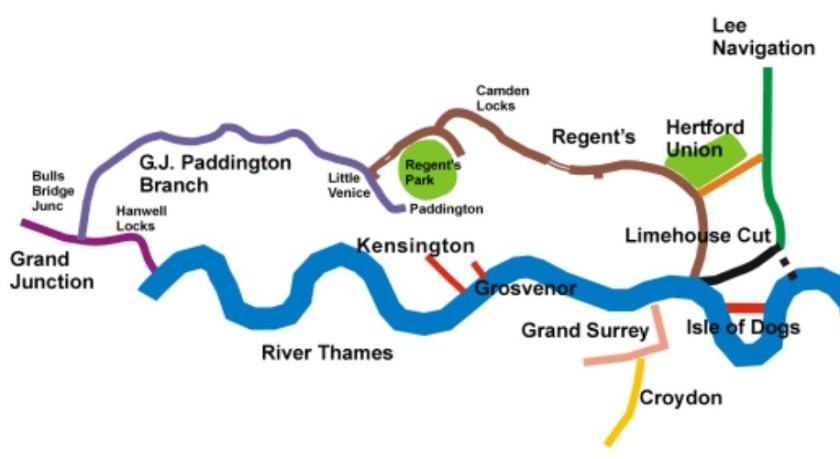 The London circuit
